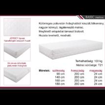 Basic matrac 140 cm