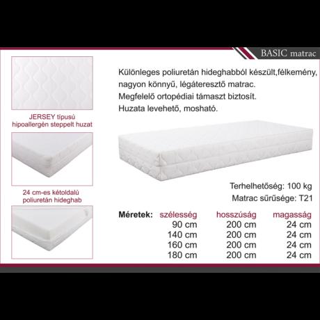 Basic matrac 90 cm