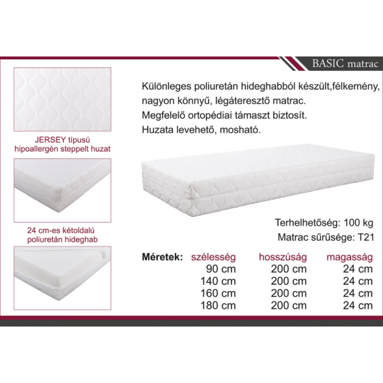 Basic matrac 160 cm
